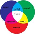 Цветной способ