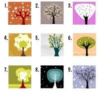 Какими способами тестируют личность человека чтобы выявить те или иные качества, характеристики и типы личности