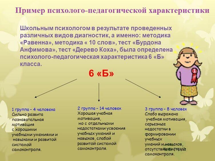 Пример характеристики